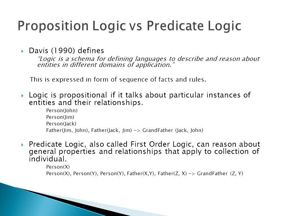 Proposition Logic vs Predicate Logic