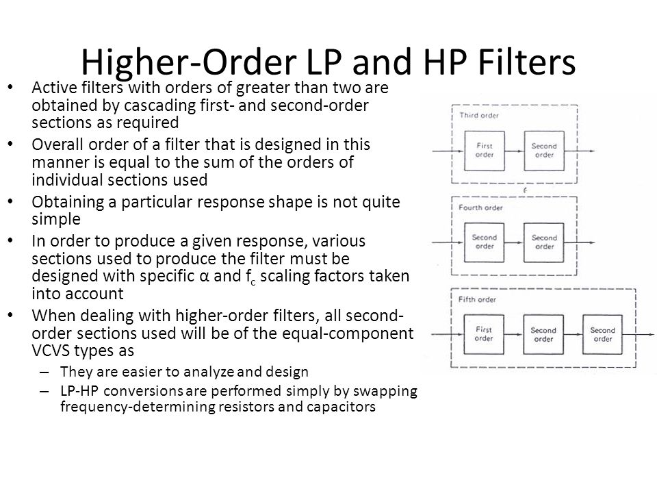 Higher-Order LP and HP Filters
