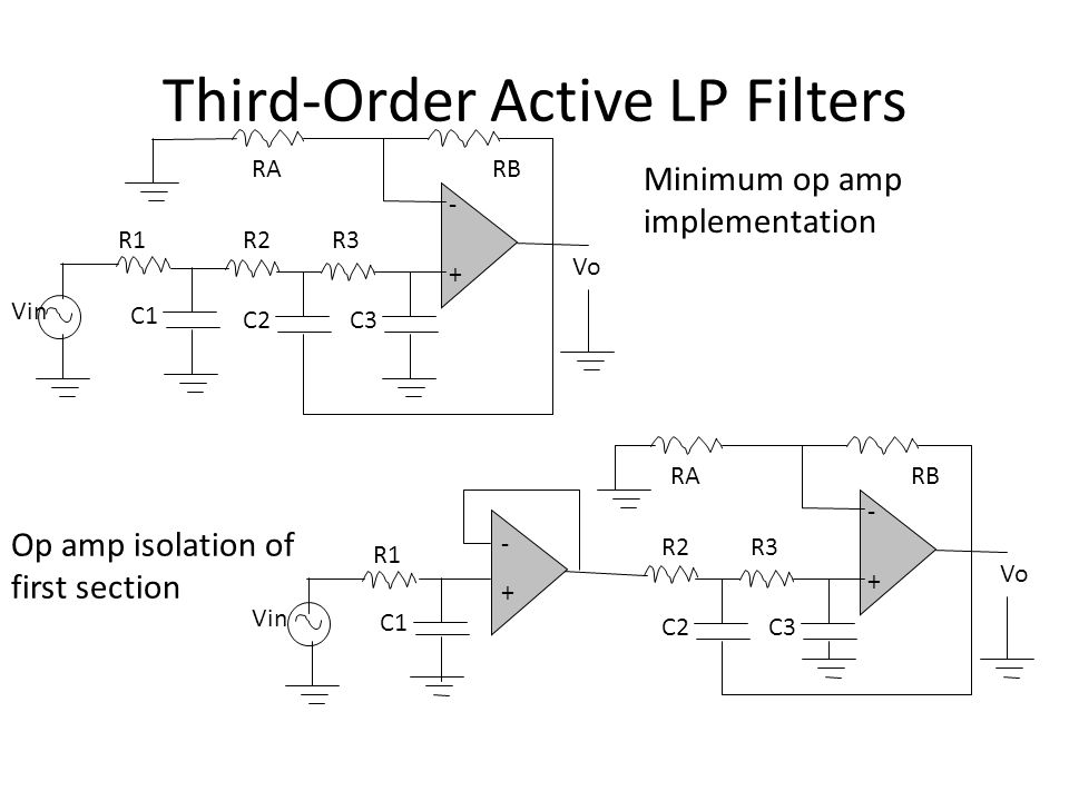 Third-Order Active LP Filters