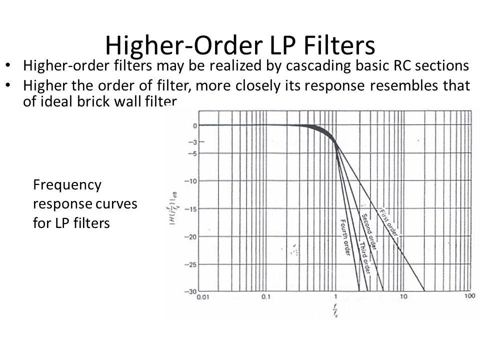 Higher-Order LP Filters