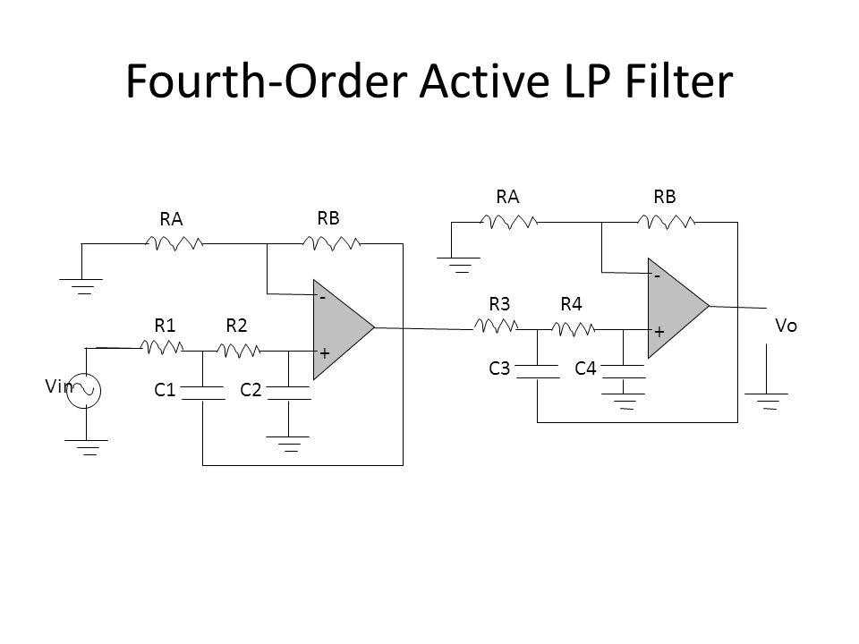 Fourth-Order Active LP Filter
