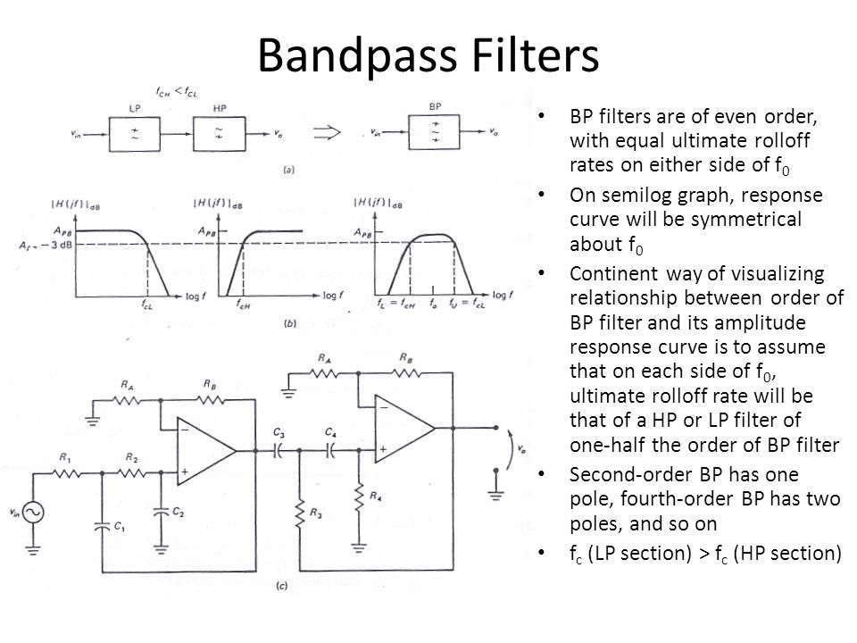 Bandpass Filters BP filters are of even order, with equal ultimate rolloff rates on either side of f0.