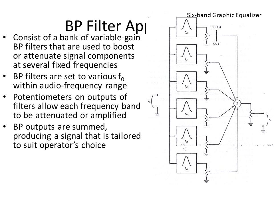 BP Filter Applications