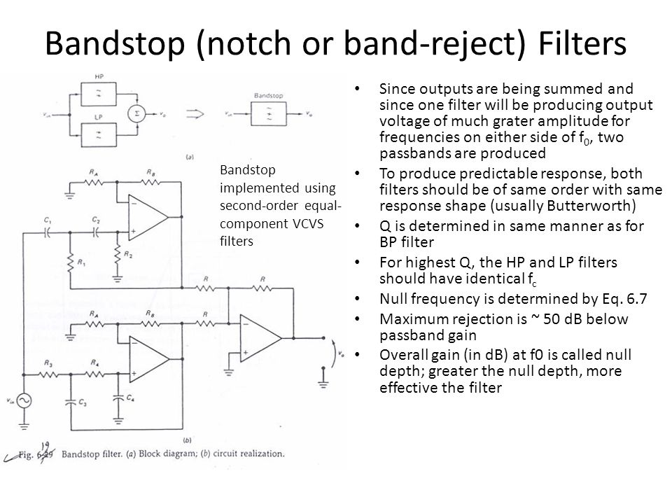 Bandstop (notch or band-reject) Filters