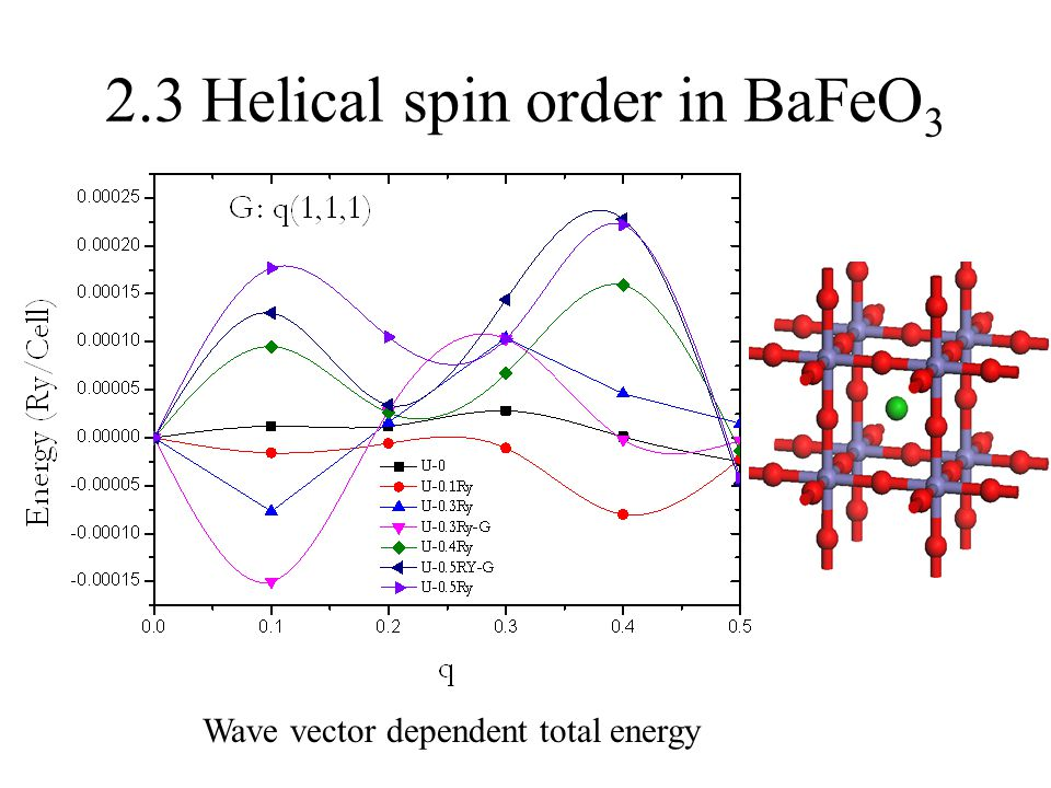 2.3 Helical spin order in BaFeO3