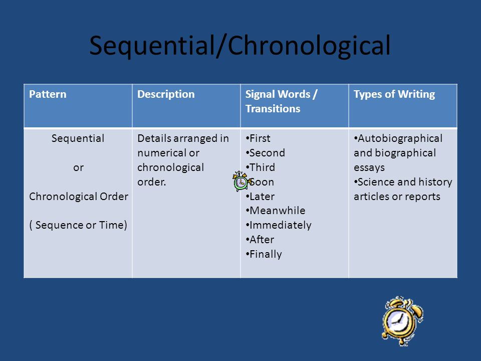 Sequential/Chronological