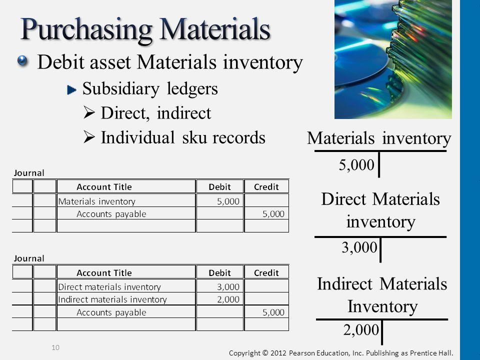 Purchasing Materials Debit asset Materials inventory