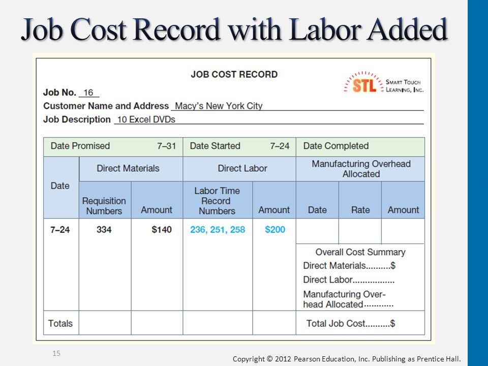 Job Cost Record with Labor Added
