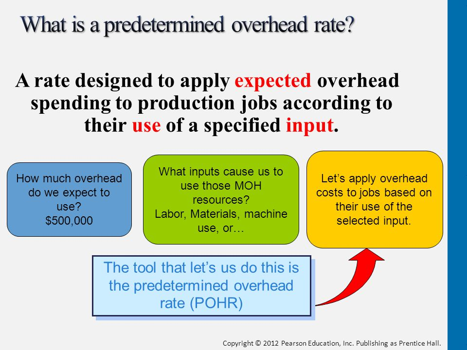 What is a predetermined overhead rate