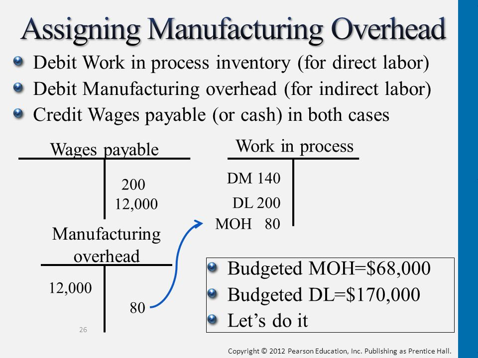 Assigning Manufacturing Overhead