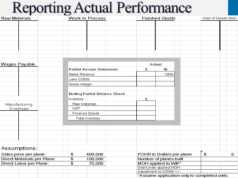 Reporting Actual Performance