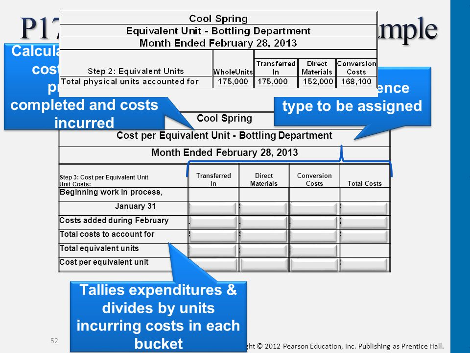 P17A-10: Process Costing Example