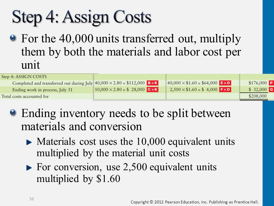 Step 4: Assign Costs For the 40,000 units transferred out, multiply them by both the materials and labor cost per unit.