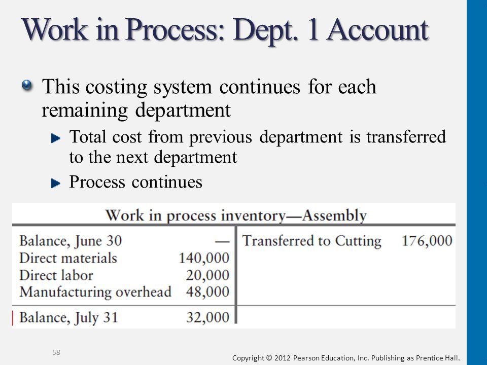 Work in Process: Dept. 1 Account