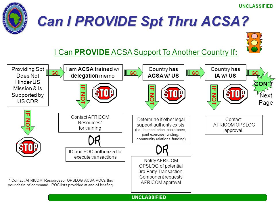 Can I PROVIDE Spt Thru ACSA