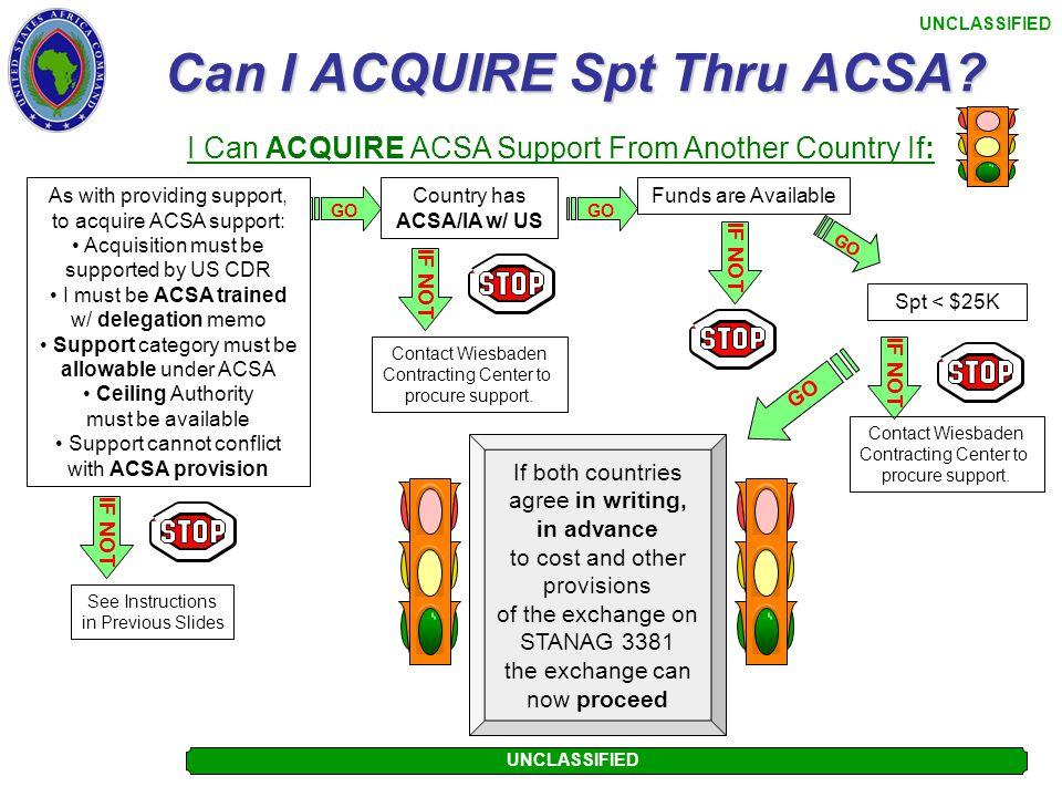 Can I ACQUIRE Spt Thru ACSA
