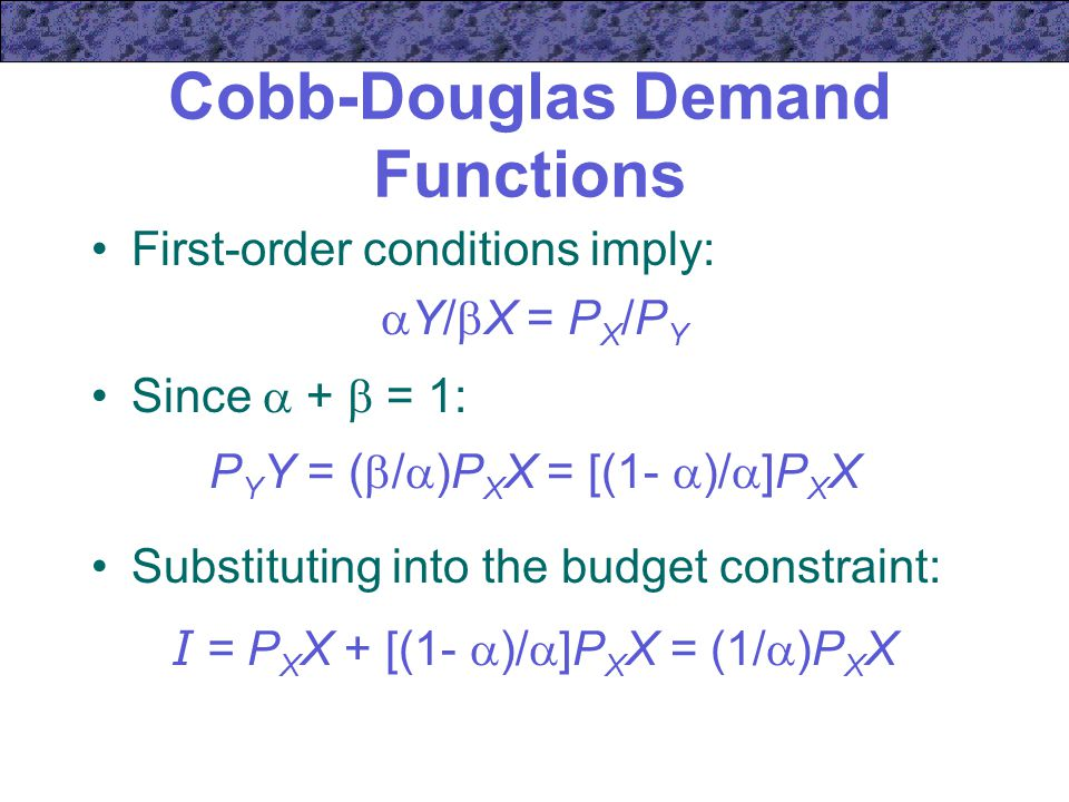 Cobb-Douglas Demand Functions