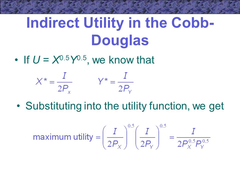 Indirect Utility in the Cobb-Douglas