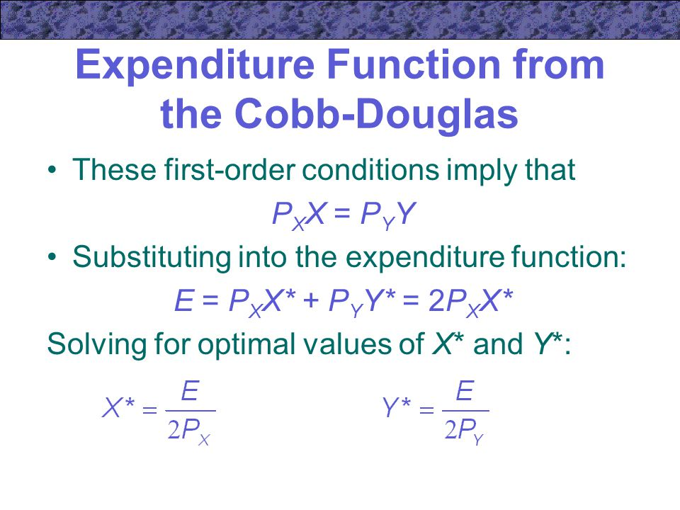 Expenditure Function from the Cobb-Douglas