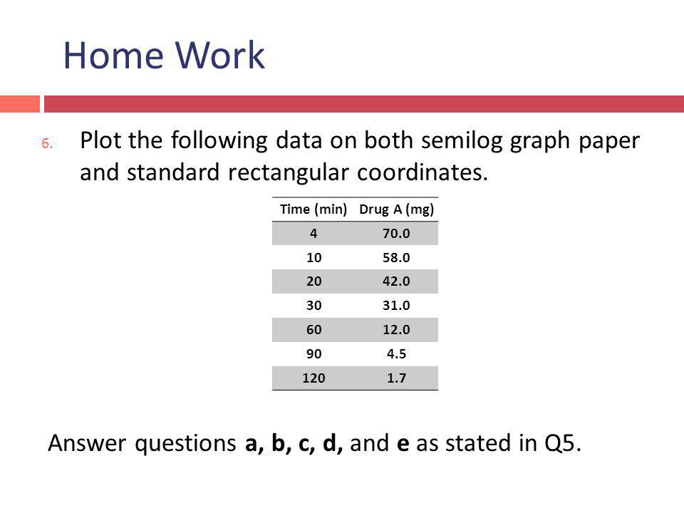 Home Work Answer questions a, b, c, d, and e as stated in Q5.