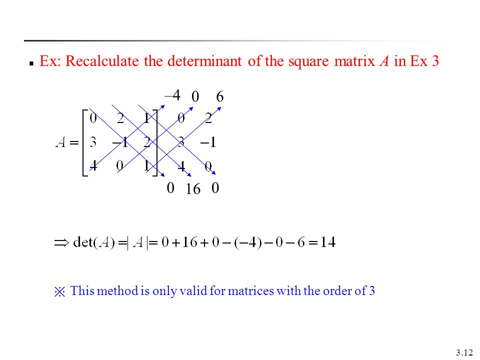 Ex: Recalculate the determinant of the square matrix A in Ex 3