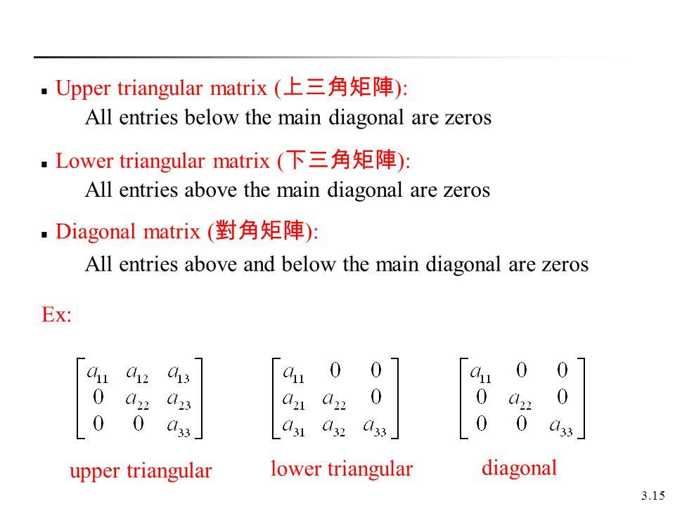 Upper triangular matrix (上三角矩陣):