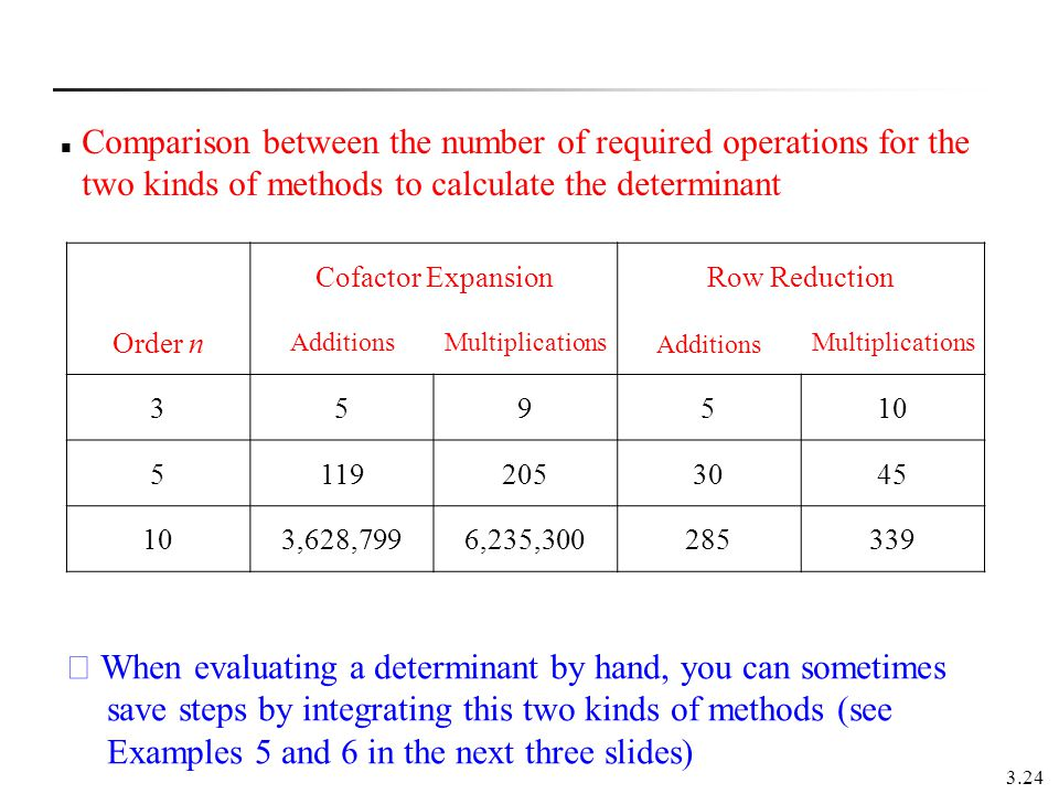 Comparison between the number of required operations for the two kinds of methods to calculate the determinant