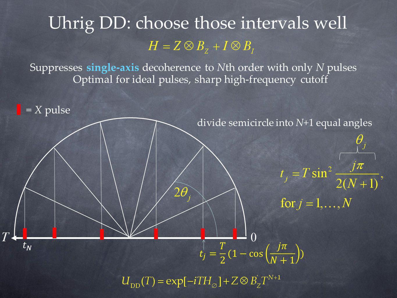 Uhrig DD: choose those intervals well