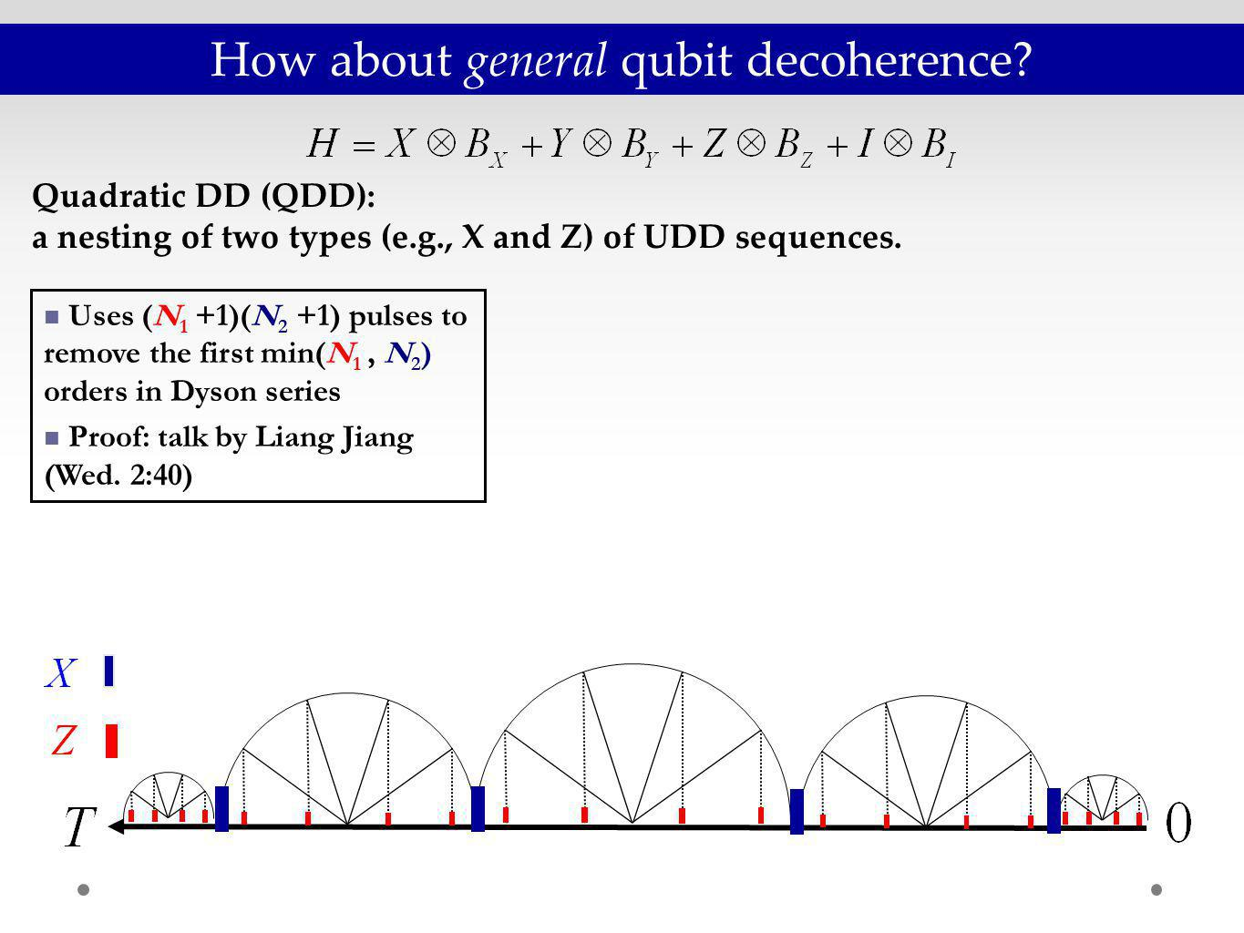 How about general qubit decoherence
