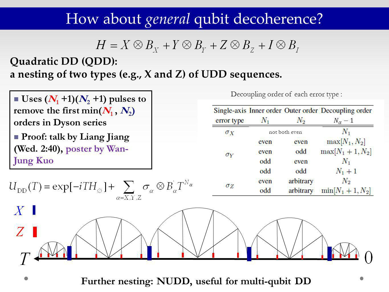 Further nesting: NUDD, useful for multi-qubit DD