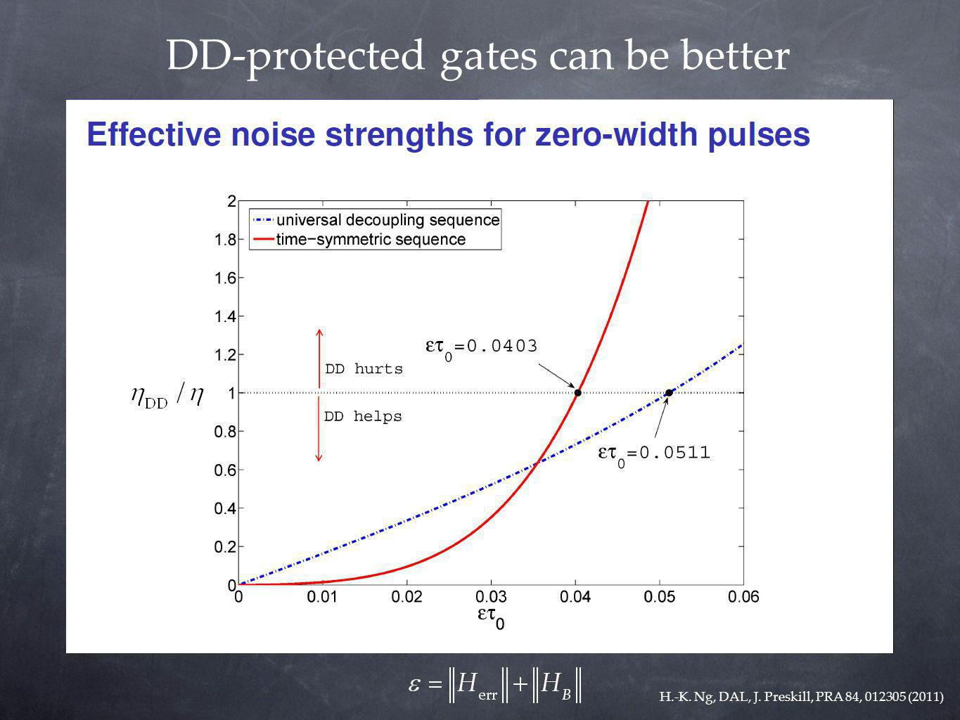 DD-protected gates can be better