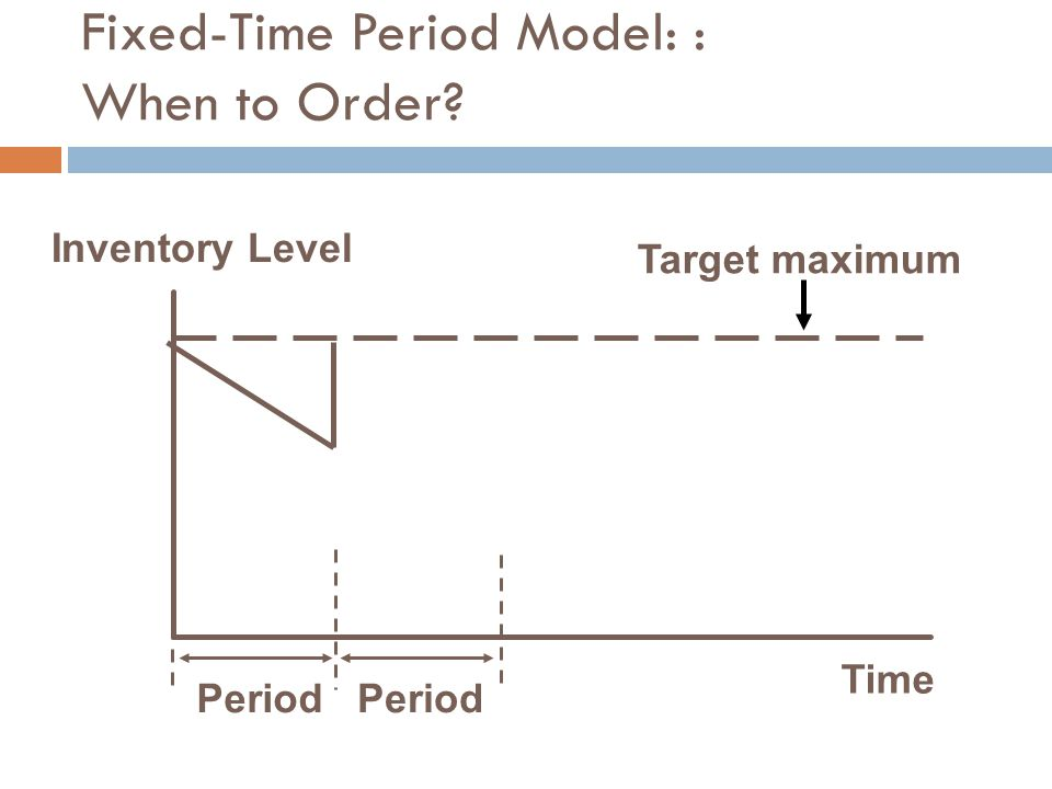 Fixed-Time Period Model: : When to Order