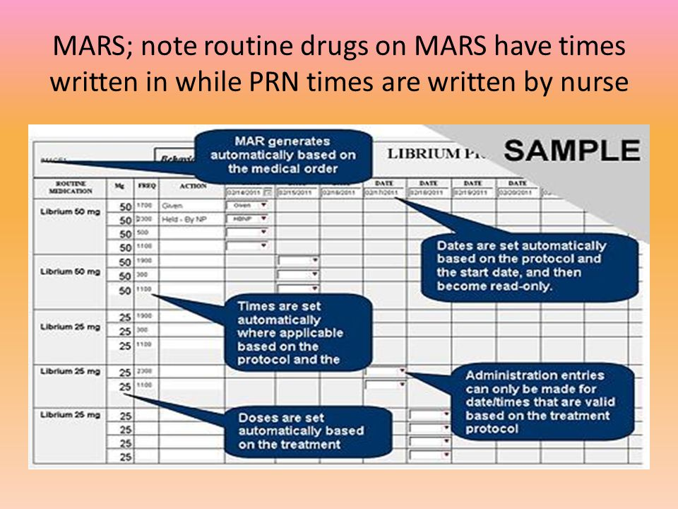 MARS; note routine drugs on MARS have times written in while PRN times are written by nurse