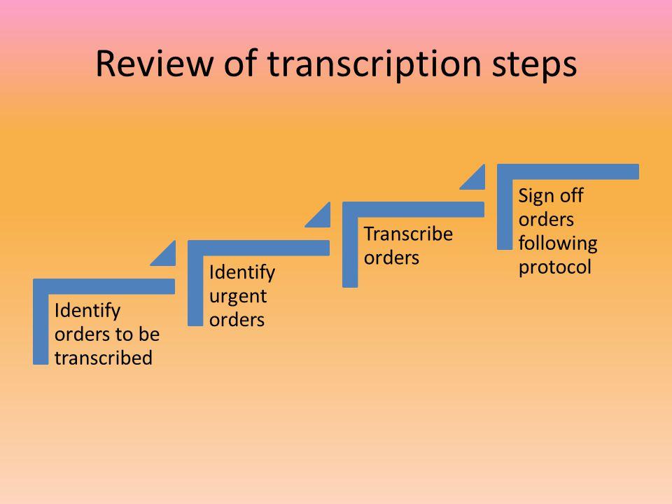 Review of transcription steps