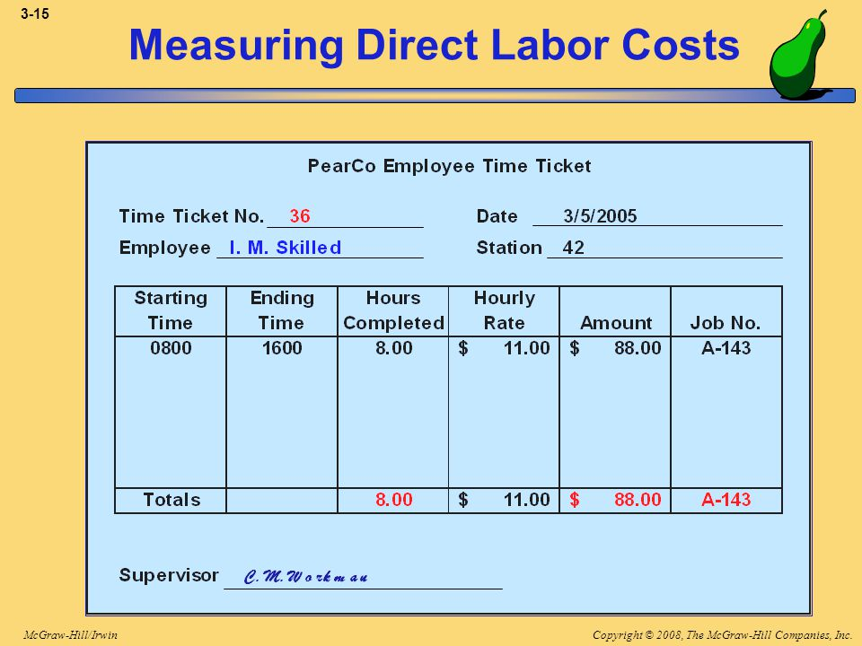Measuring Direct Labor Costs