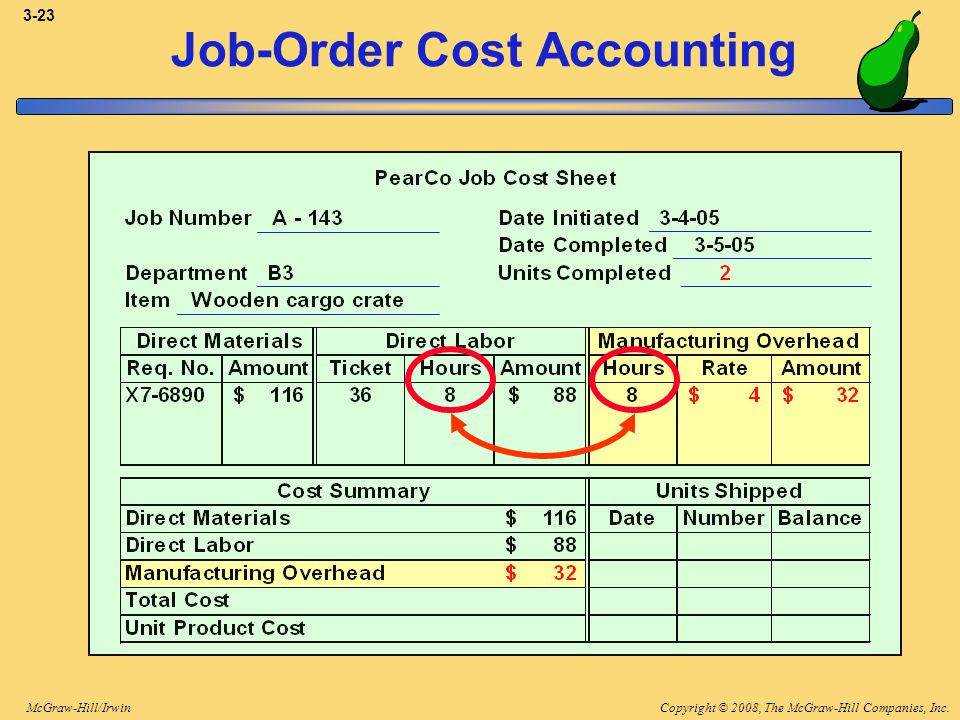 job cost accounting systems What are the two types of cost accounting systems for manufacturing  two cost accounting methodologies are job costing  of cost accounting systems for.