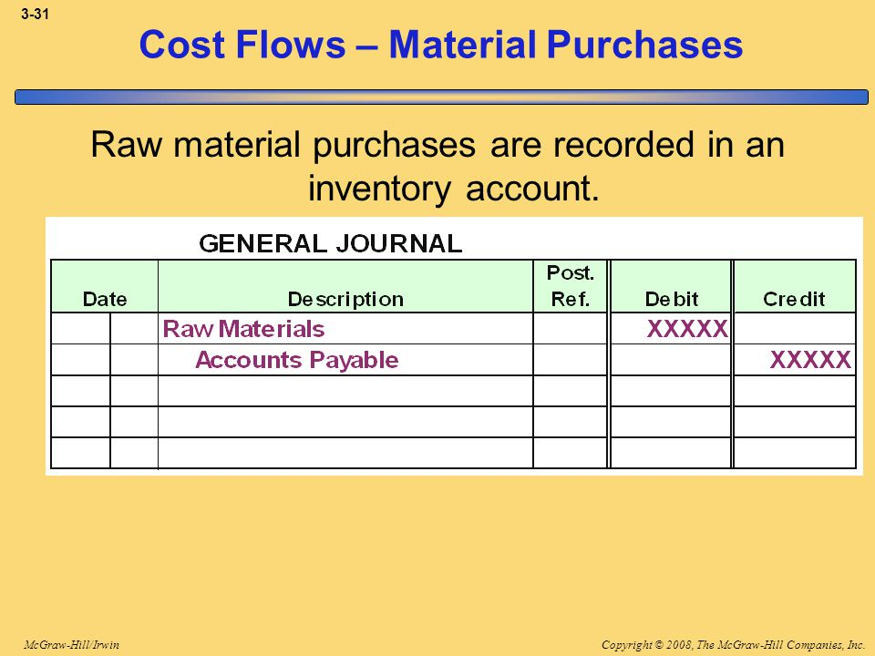 Cost Flows – Material Purchases