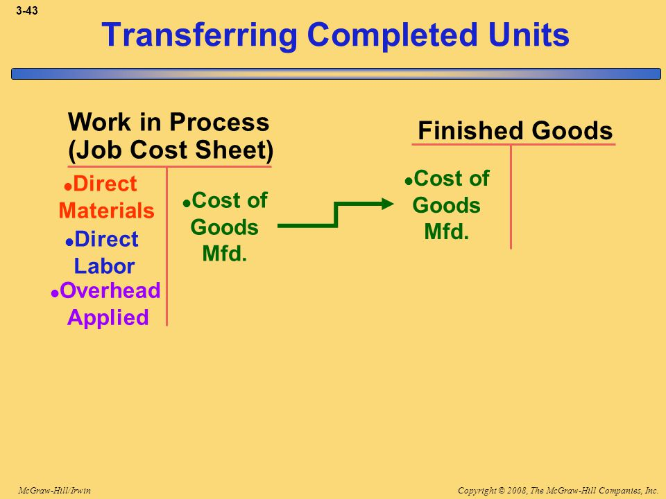 Transferring Completed Units