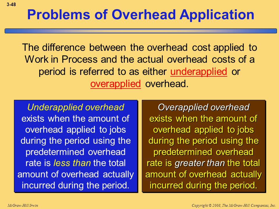 Problems of Overhead Application