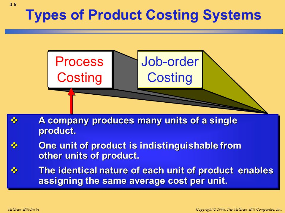 Product Costing vs. Cost Accounting