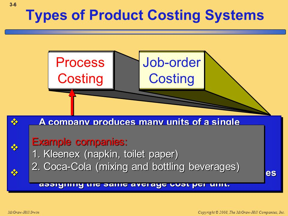 What Kind of Businesses Can Use Job Costing?