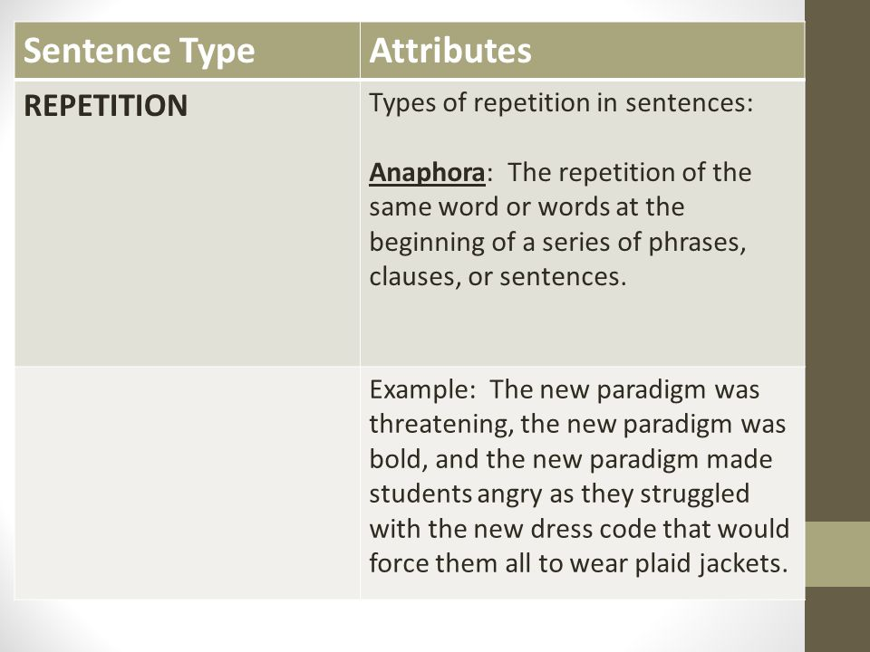 Sentence Type Attributes REPETITION Types of repetition in sentences: