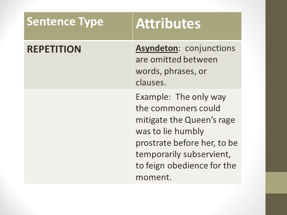Attributes Sentence Type REPETITION
