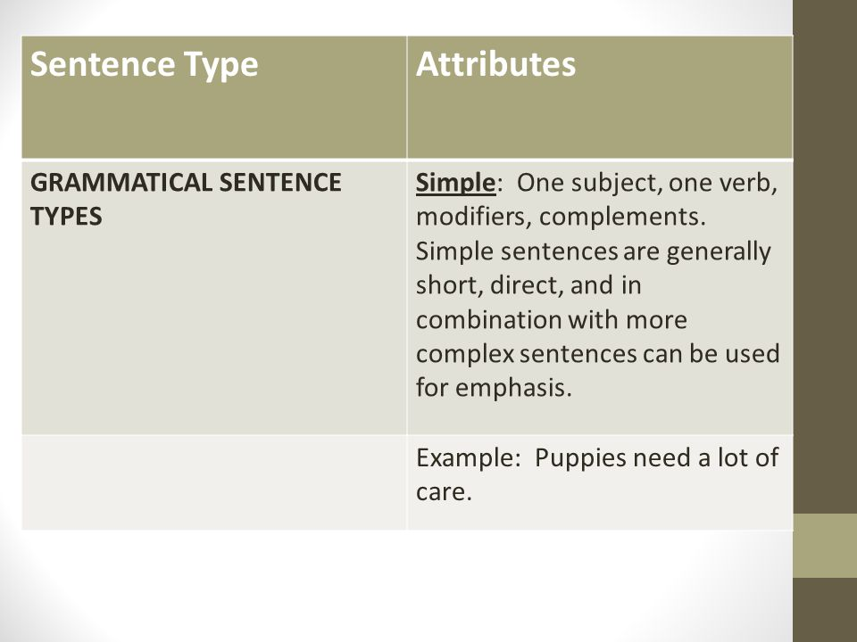 Sentence Type Attributes GRAMMATICAL SENTENCE TYPES