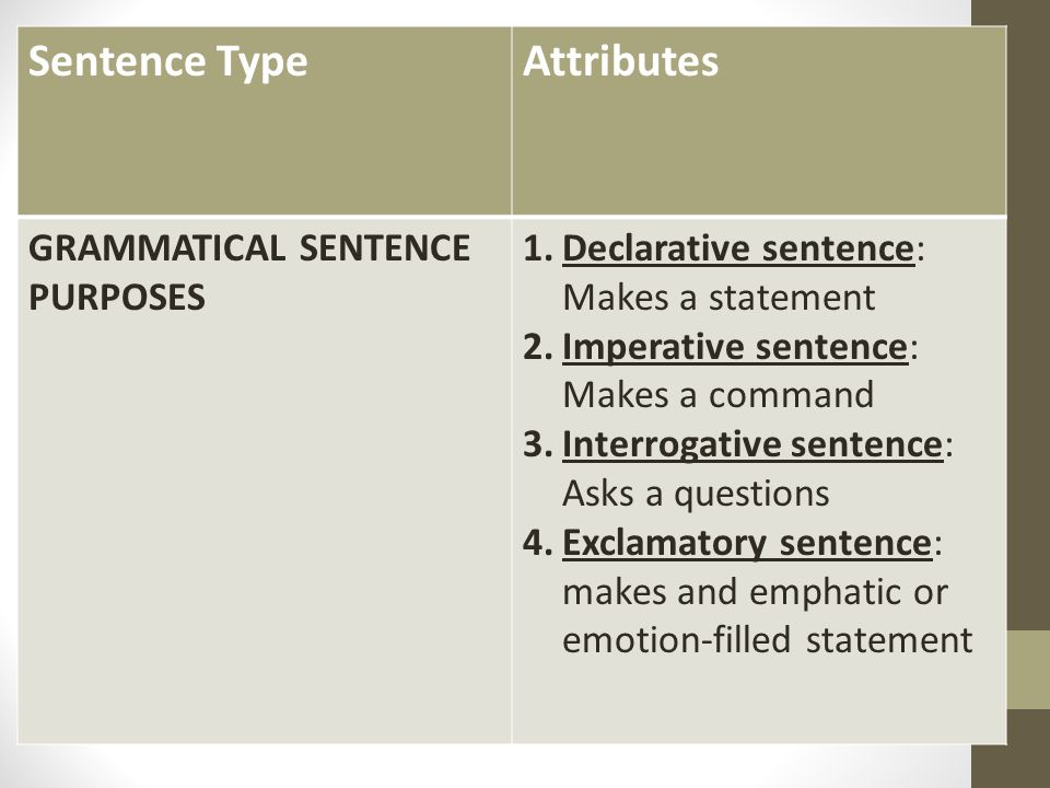 Sentence Type Attributes GRAMMATICAL SENTENCE PURPOSES