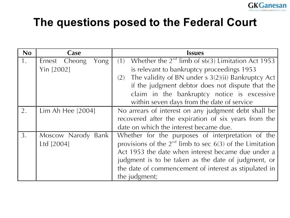 The questions posed to the Federal Court