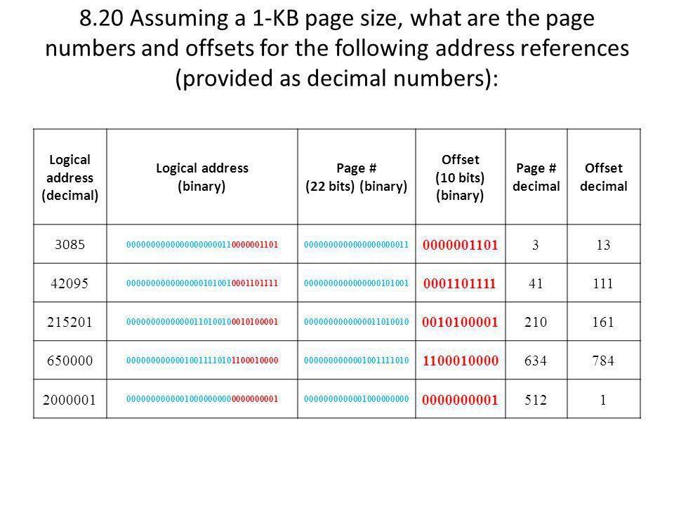 8.20 Assuming a 1-KB page size, what are the page numbers and offsets for the following address references (provided as decimal numbers):