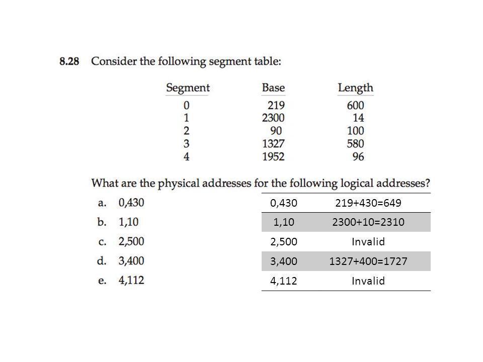 0,430 219+430=649 1,10 2300+10=2310 2,500 Invalid 3,400 1327+400=1727 4,112