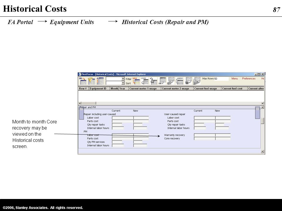 Historical Costs FA Portal Equipment Units Historical Costs (Repair and PM)