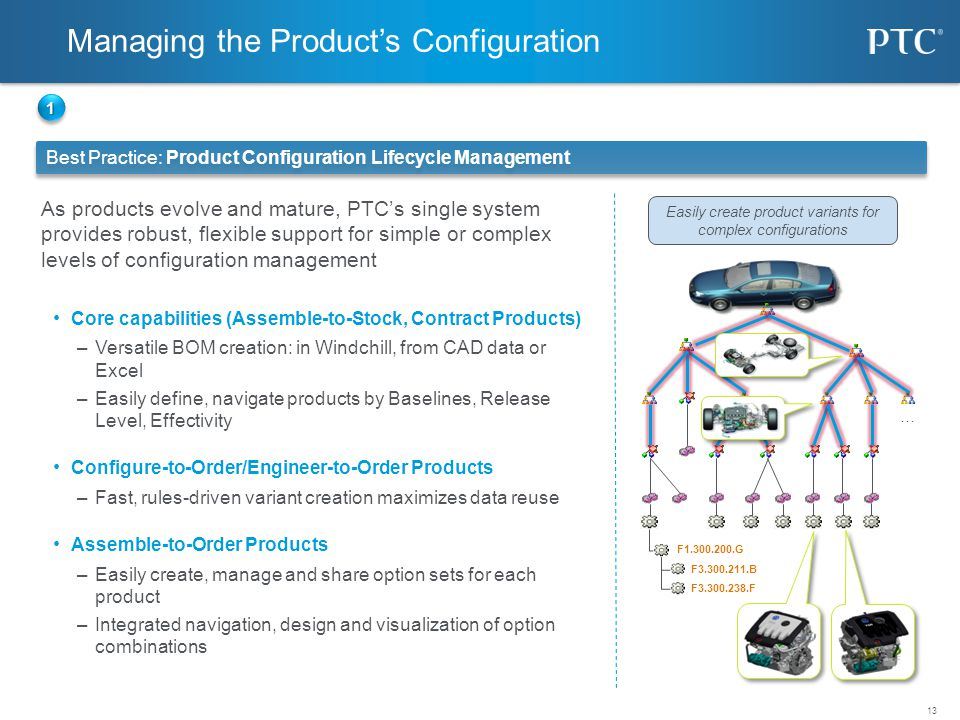 Managing the Product's Configuration